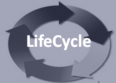 Customer LifeCycle: Valuable feedback throughout customer lifecycle & touch points.